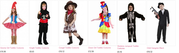 Pick the perfect Halloween children costumes for your kids